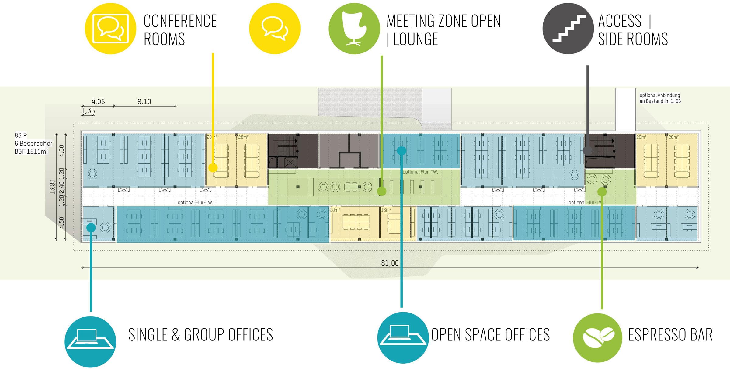 Facility Management, floor plan